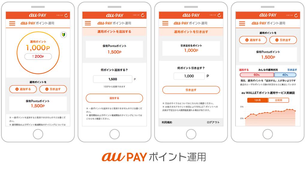 au PAY ポイント運用サービスのお取引画面と運用ポイント残高、保有ポイント残高イメージ