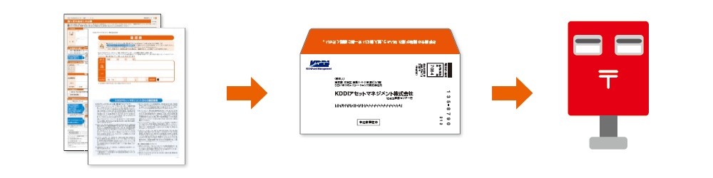 auのiDeCo(イデコ)では書類のご返送が必要となります
